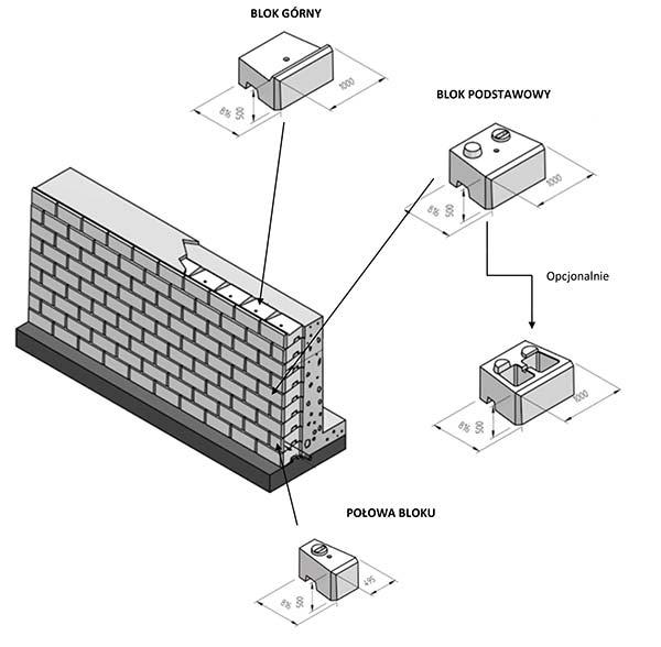 ozdobne mury schemat